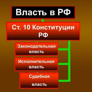 Органы власти Аксаково