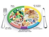 Гостиница Фламинго - иконка «питание» в Аксаково